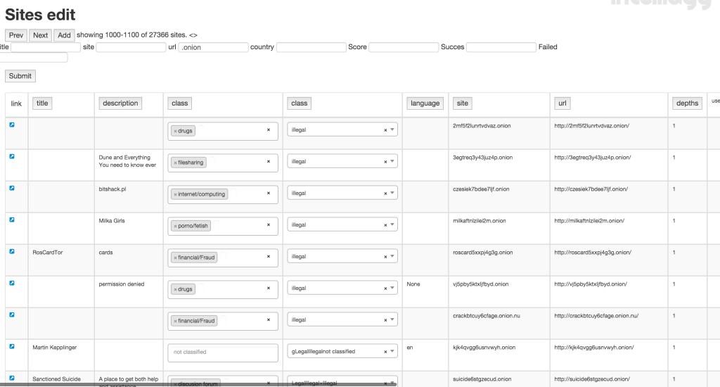 IntelliAgg Dark Web database