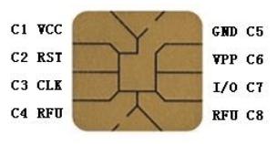 EMV chip pins